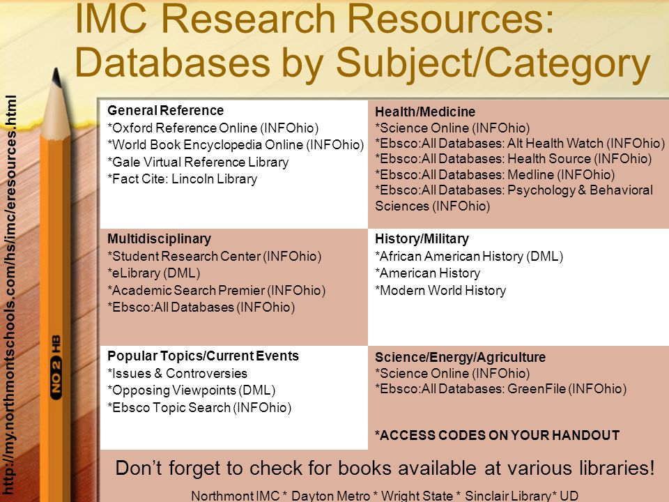 IMC Research Resources: Databases by Subject/Category General Reference *Oxford Reference Online (INFOhio) *World Book Encyclopedia Online (INFOhio) *