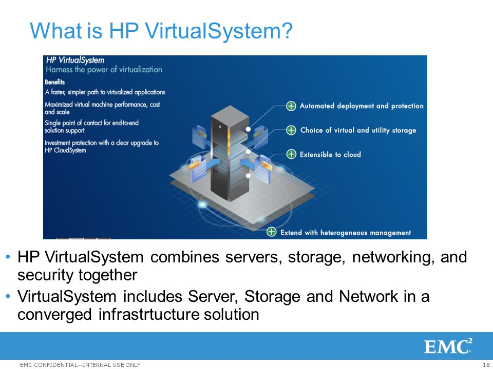 18EMC CONFIDENTIAL—INTERNAL USE ONLY What is HP VirtualSystem? HP VirtualSystem combines servers, storage, networking, and security together VirtualSy
