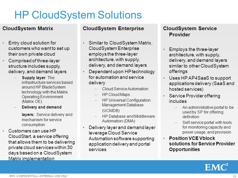 21EMC CONFIDENTIAL—INTERNAL USE ONLY HP CloudSystem Solutions CloudSystem Service Provider Employs the three-layer architecture, with supply, delivery