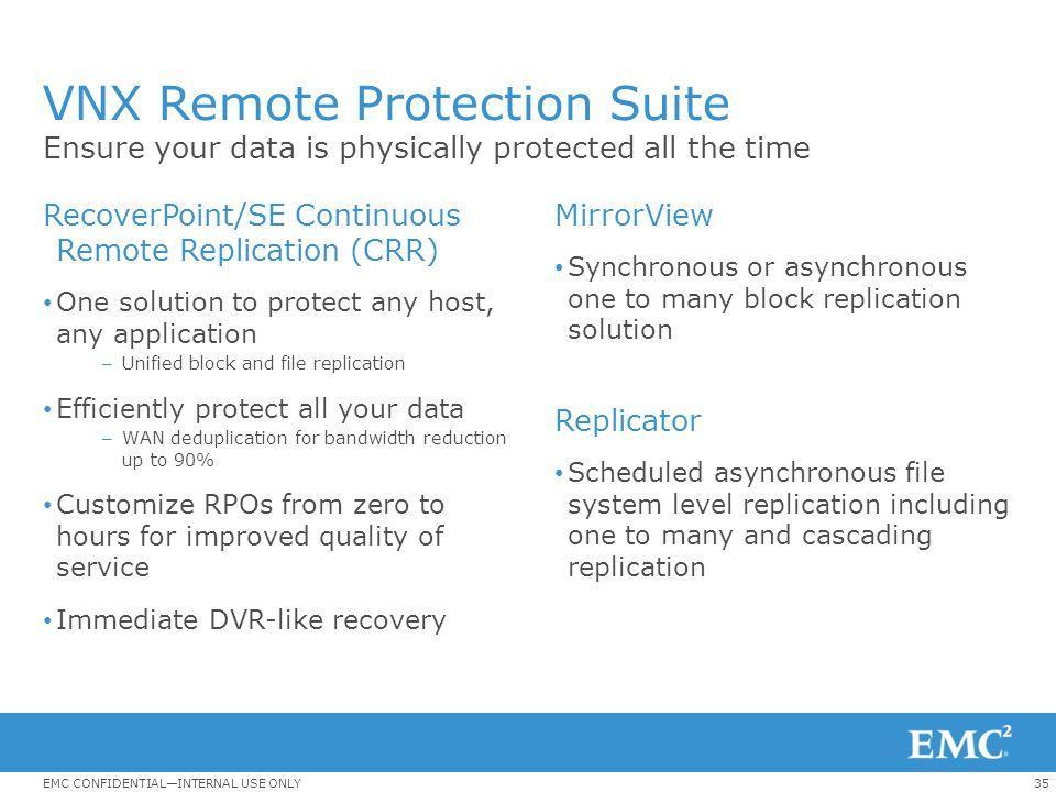 35EMC CONFIDENTIAL—INTERNAL USE ONLY VNX Remote Protection Suite Ensure your data is physically protected all the time RecoverPoint/SE Continuous Remo