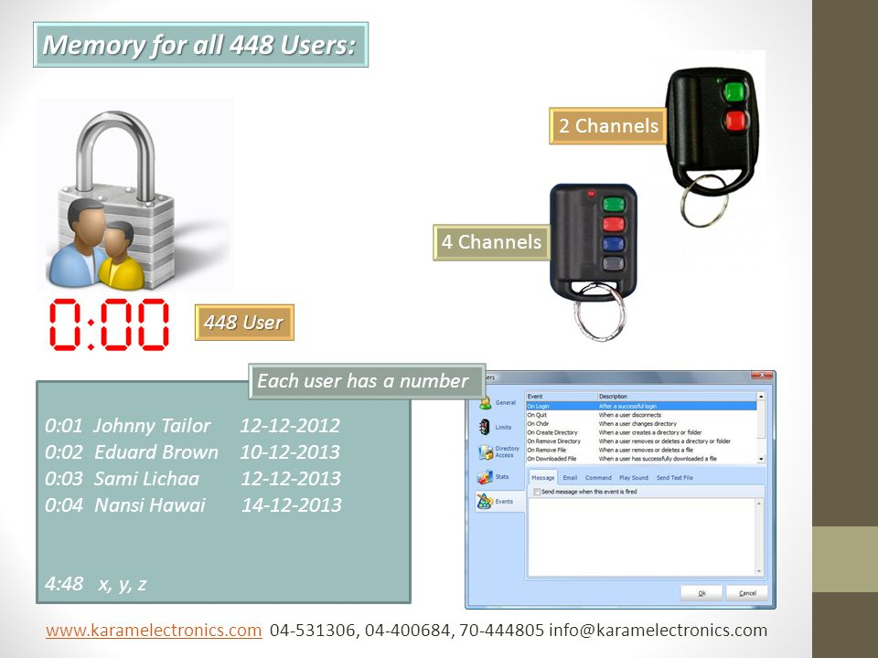 Events Download – PC Software www.karamelectronics.comwww.karamelectronics.com 04-531306, 04-400684, 70-444805 info@karamelectronics.com