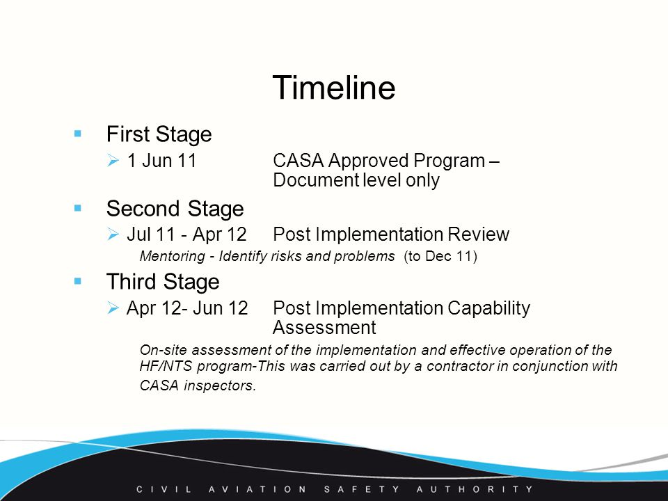 Timeline  First Stage  1 Jun 11CASA Approved Program – Document level only  Second Stage  Jul 11 - Apr 12Post Implementation Review Mentoring - Identify risks and problems (to Dec 11)  Third Stage  Apr 12- Jun 12 Post Implementation Capability Assessment On-site assessment of the implementation and effective operation of the HF/NTS program-This was carried out by a contractor in conjunction with CASA inspectors.