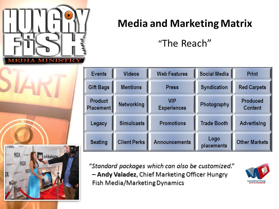 Local Business Advertising The Co-Producers $2,500 * Customized packages available.