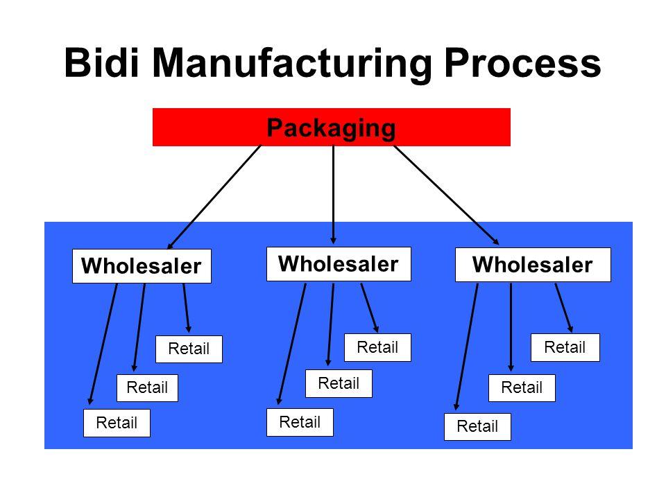 Bidi Manufacturing Process Packaging Wholesaler Retail