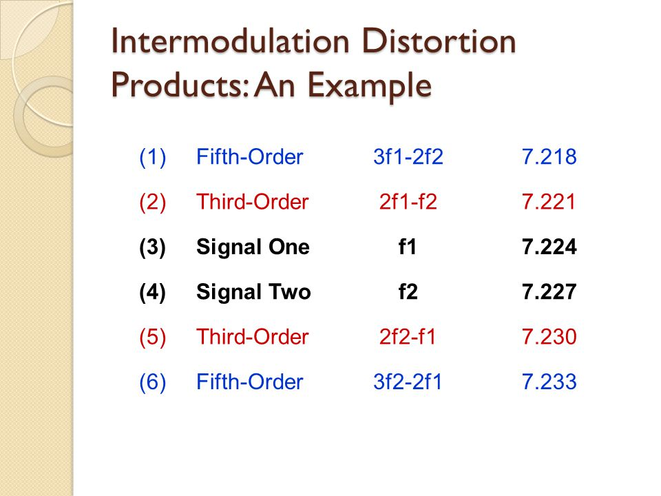 Intermodulation Distortion Products: An Example (1) Fifth-Order3f1-2f27.218 (2) Third-Order2f1-f27.221 (3) Signal Onef17.224 (4) Signal Twof27.227 (5)