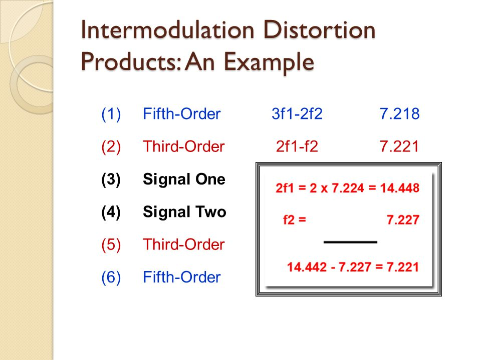 Intermodulation Distortion Products: An Example (1) Fifth-Order3f1-2f27.218 (2) Third-Order2f1-f27.221 (3) Signal Onef17.224 (4) Signal Twof27.227 (5) Third-Order2f2-f17.230 (6) Fifth-Order3f2-2f17.233