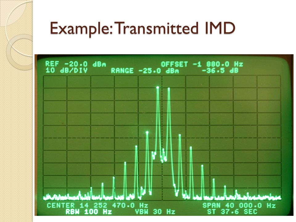 Example: Transmitted IMD