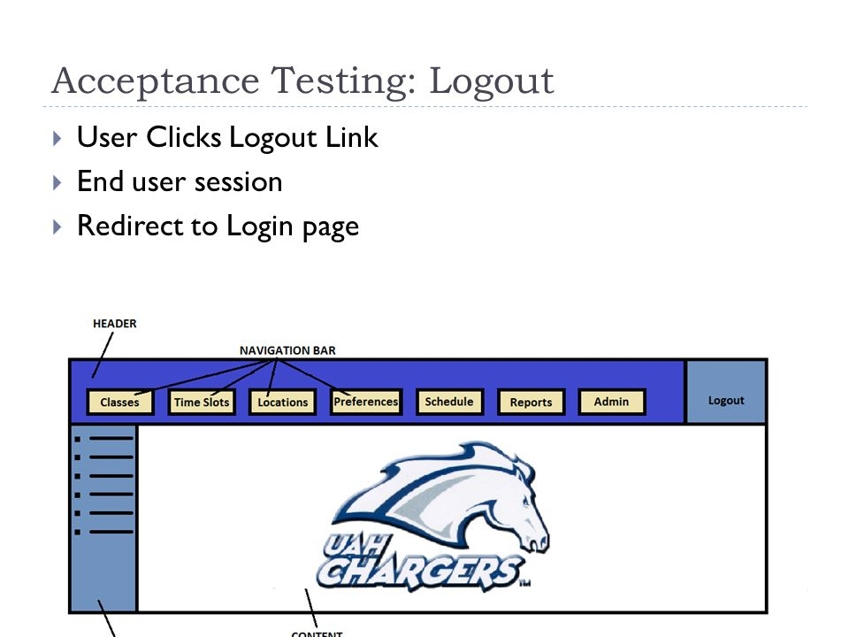 Acceptance Testing: Logout  User Clicks Logout Link  End user session  Redirect to Login page
