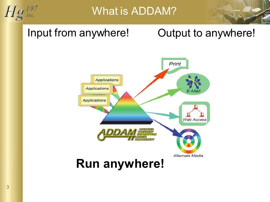 3 What is ADDAM Input from anywhere! Output to anywhere! Run anywhere!