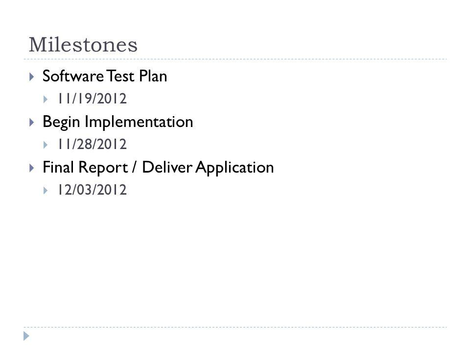 Milestones  Software Test Plan  11/19/2012  Begin Implementation  11/28/2012  Final Report / Deliver Application  12/03/2012