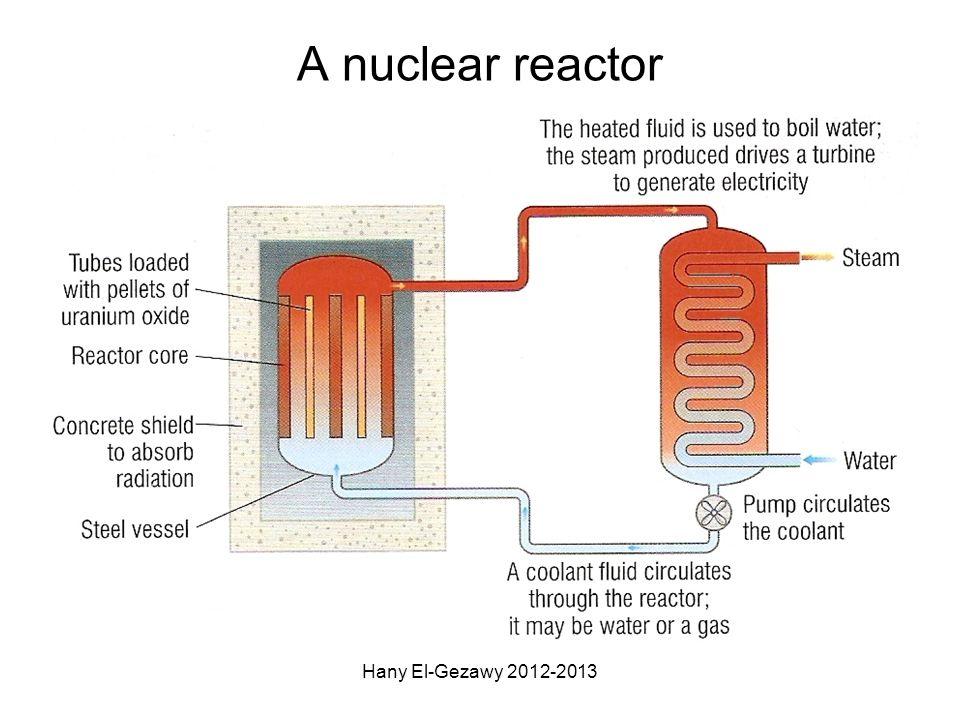 A nuclear reactor Hany El-Gezawy 2012-2013