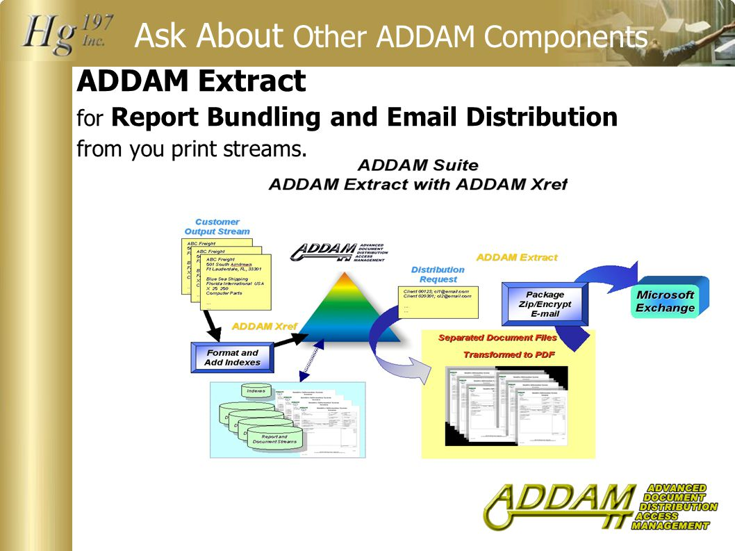 Ask About Other ADDAM Components ADDAM Extract for Report Bundling and Email Distribution from you print streams.