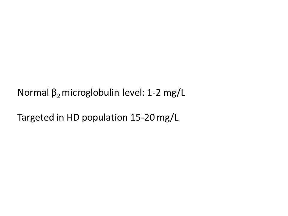 Normal β 2 microglobulin level: 1-2 mg/L Targeted in HD population 15-20 mg/L