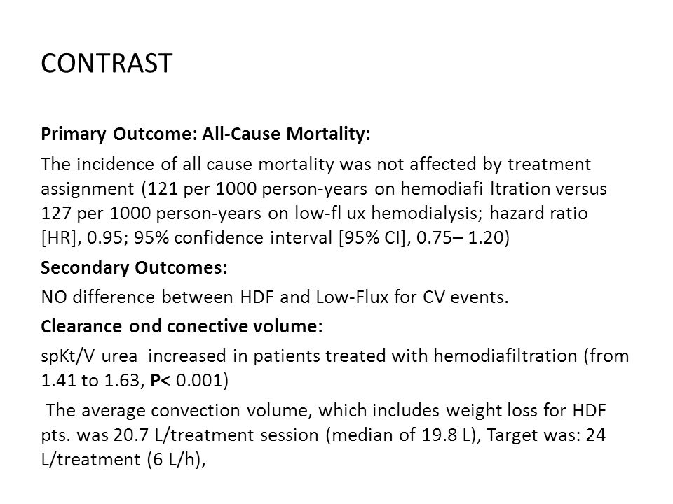 CONTRAST Primary Outcome: All-Cause Mortality: The incidence of all cause mortality was not affected by treatment assignment (121 per 1000 person-year