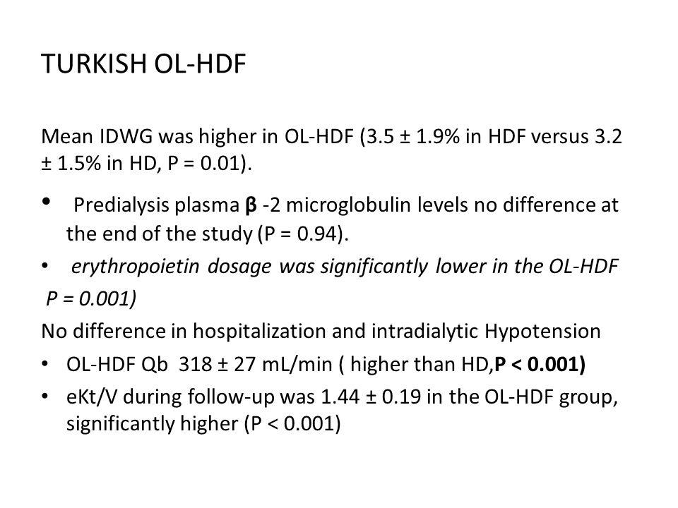 TURKISH OL-HDF Mean IDWG was higher in OL-HDF (3.5 ± 1.9% in HDF versus 3.2 ± 1.5% in HD, P = 0.01). Predialysis plasma β -2 microglobulin levels no d