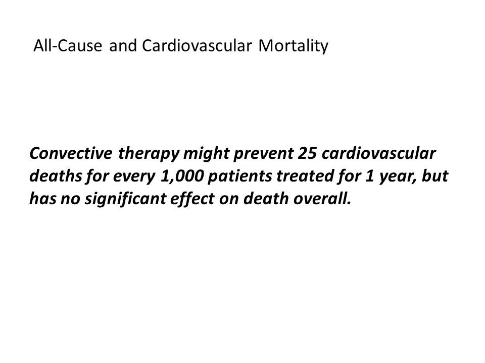All-Cause and Cardiovascular Mortality Convective therapy might prevent 25 cardiovascular deaths for every 1,000 patients treated for 1 year, but has