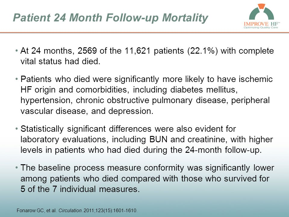 Patient 24 Month Follow-up Mortality At 24 months, 2569 of the 11,621 patients (22.1%) with complete vital status had died.
