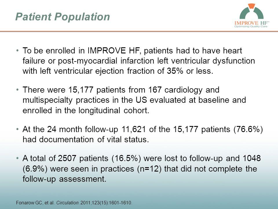 IMPROVE HF Patient Characteristics Fonarow GC, et al. Circulation. 2011;123(15):1601-1610.