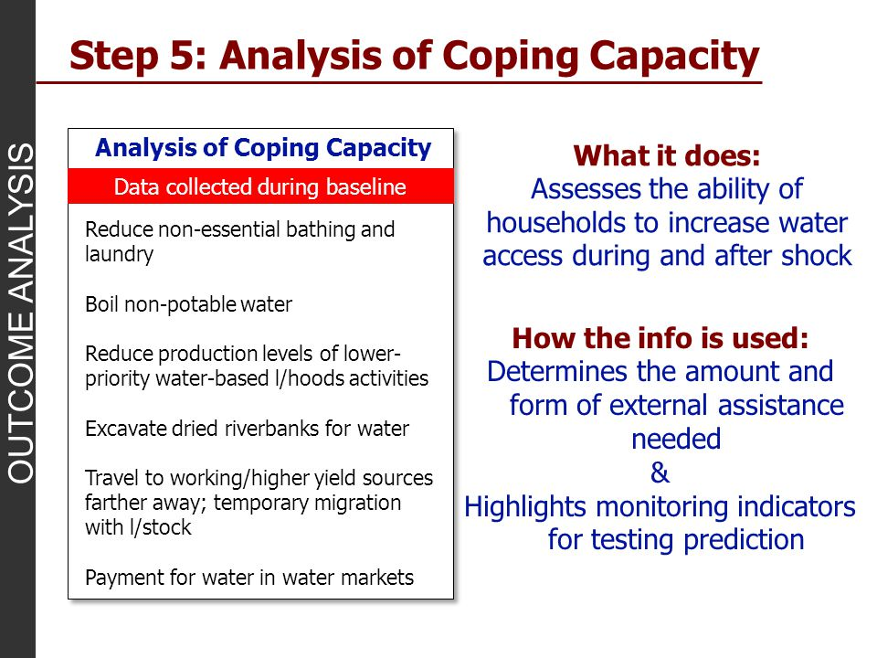 Step 5: Analysis of Coping Capacity What it does: Assesses the ability of households to increase water access during and after shock How the info is used: Determines the amount and form of external assistance needed & Highlights monitoring indicators for testing prediction OUTCOME ANALYSIS Analysis of Coping Capacity Reduce non-essential bathing and laundry Boil non-potable water Reduce production levels of lower- priority water-based l/hoods activities Excavate dried riverbanks for water Travel to working/higher yield sources farther away; temporary migration with l/stock Payment for water in water markets Data collected during baseline
