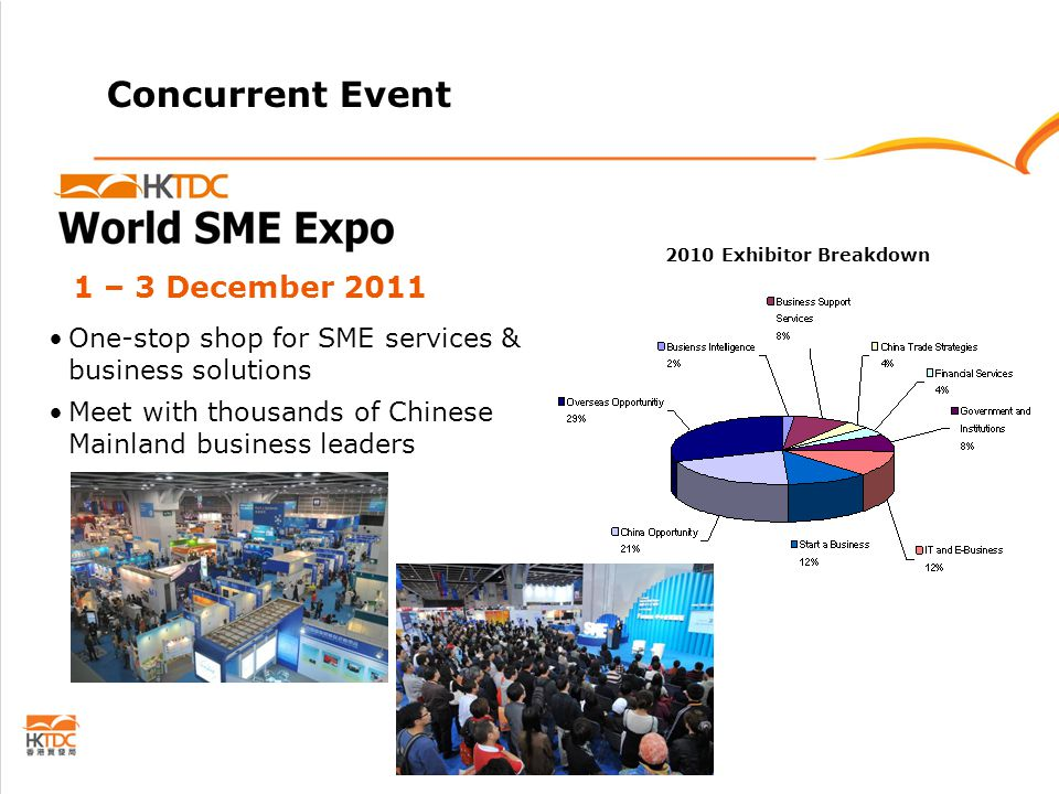 One-stop shop for SME services & business solutions Meet with thousands of Chinese Mainland business leaders Concurrent Event 1 – 3 December 2011 2010 Exhibitor Breakdown