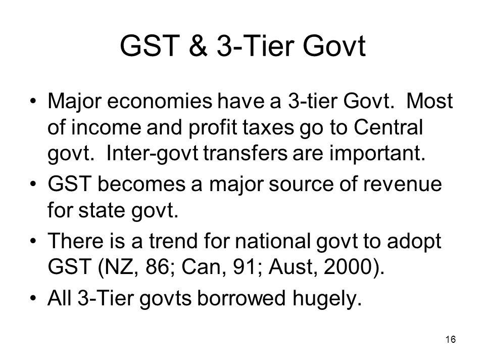 16 GST & 3-Tier Govt Major economies have a 3-tier Govt.