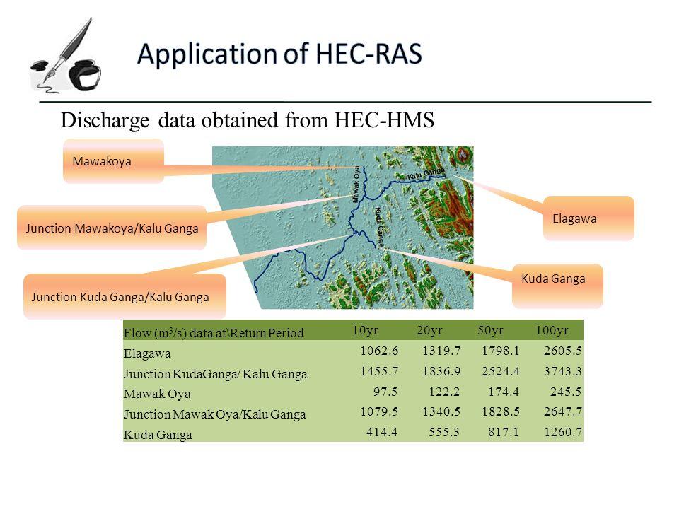 Discharge data obtained from HEC-HMS Elagawa Mawakoya Kuda Ganga Junction Kuda Ganga/Kalu Ganga Junction Mawakoya/Kalu Ganga Flow (m 3 /s) data at\Ret
