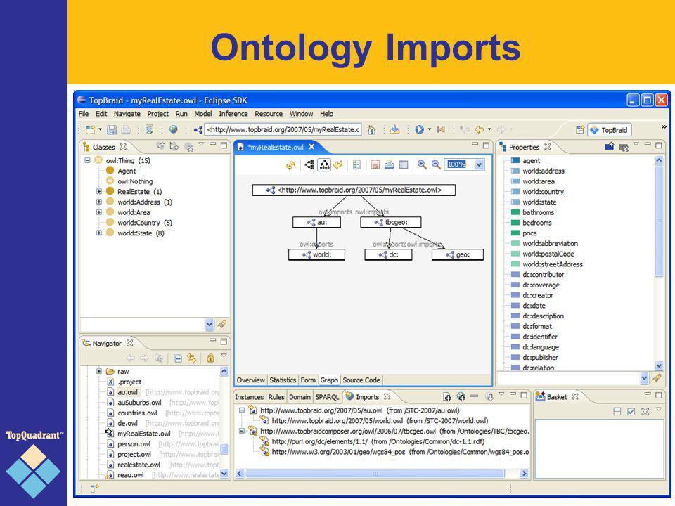 Ontology Imports