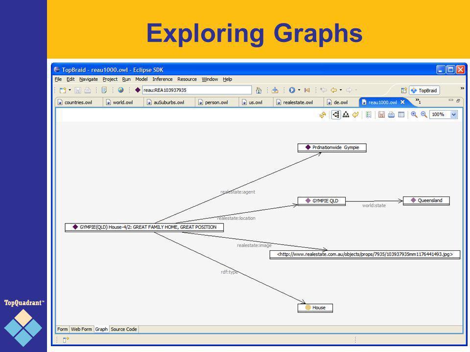Exploring Graphs
