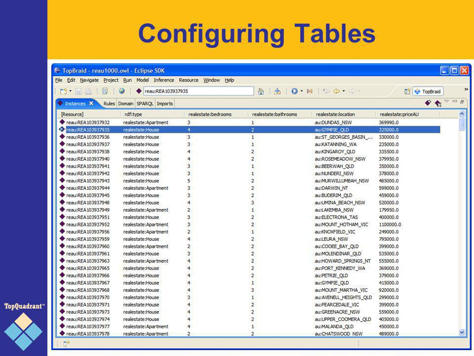 Configuring Tables