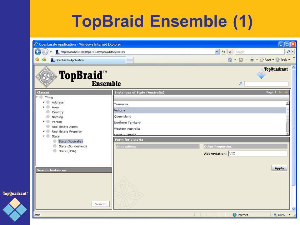 TopBraid Ensemble (1)