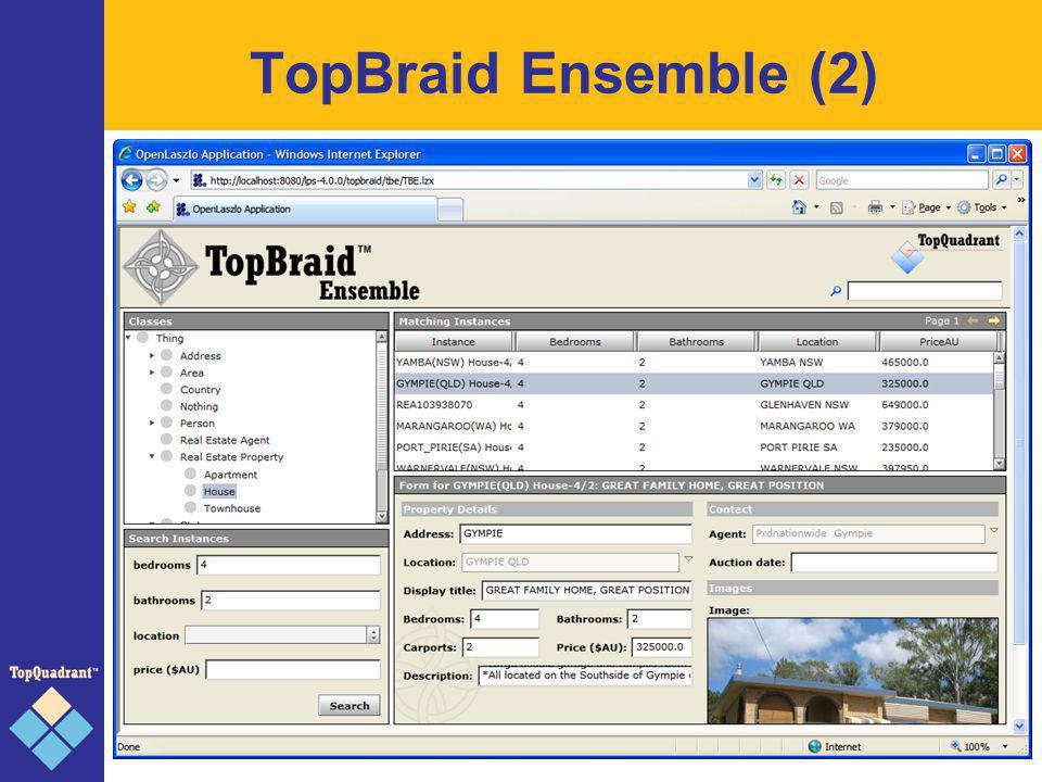 Ensemble and Composer