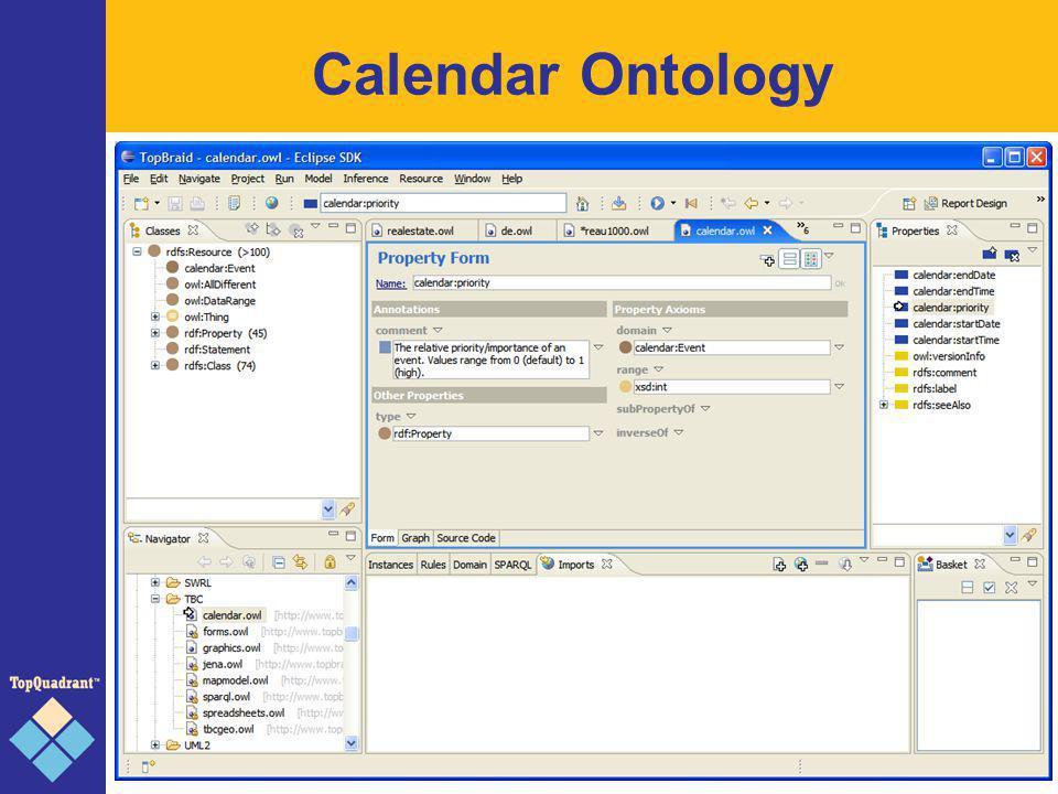 Calendar Ontology