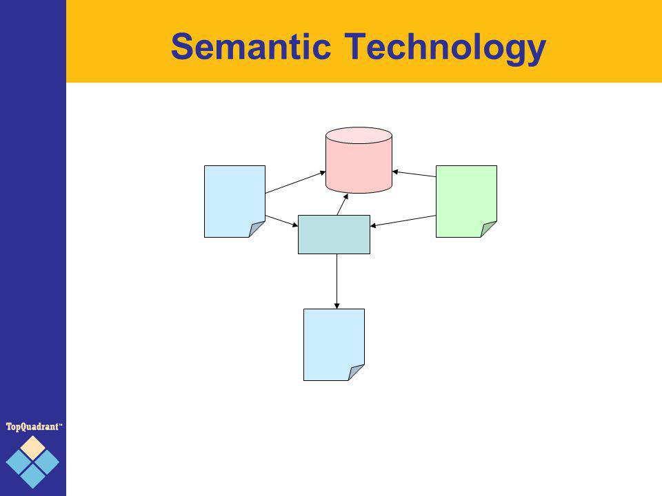 How to get started Semantic Technology may be disruptive Software architecture Modeling and programming languages Development processes Database formats Infrastructure Tool support How to convince the management ?!