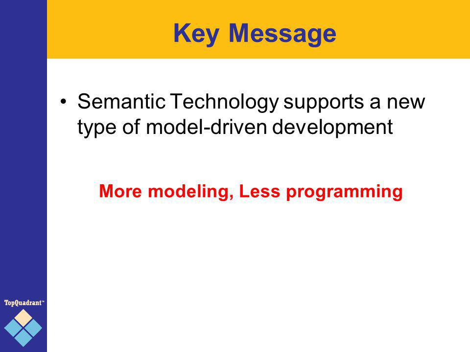 Key Message Semantic Technology supports a new type of model-driven development More modeling, Less programming