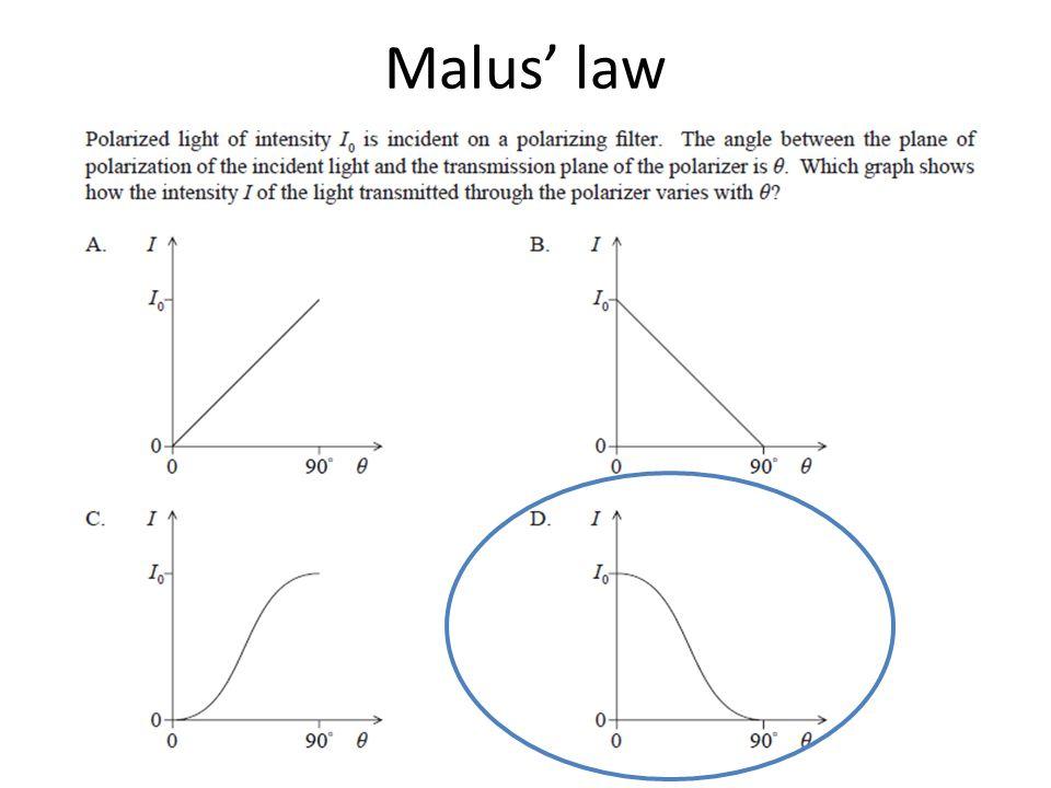 Malus' law