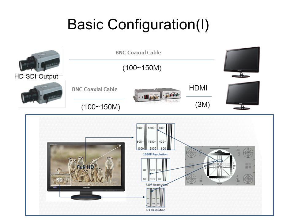 Basic Configuration(I) HD-SDI Output (100~150M) HDMI (100~150M) (3M) BNC Coaxial Cable