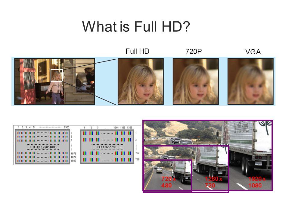 What is Full HD? VGA 720P Full HD 720 x 480 1280 x 720 1920 x 1080