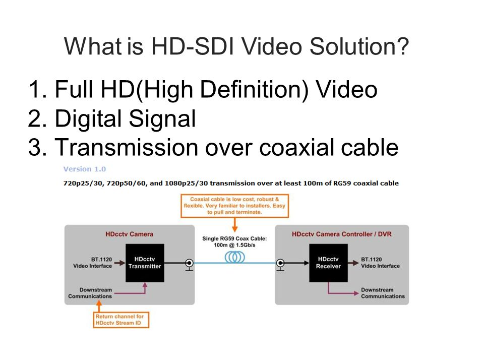 What is HD-SDI Video Solution? 1. Full HD(High Definition) Video 2. Digital Signal 3. Transmission over coaxial cable