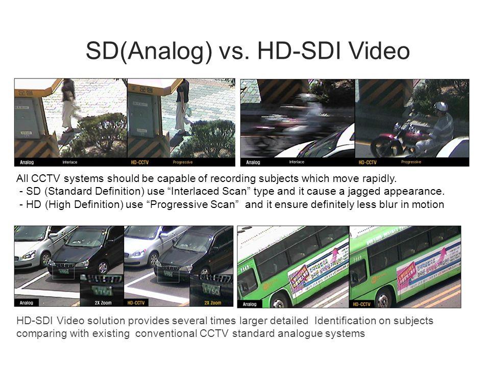 SD(Analog) vs.