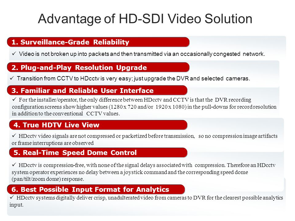HDcctv systems digitally deliver crisp, unadulterated video from cameras to DVR for the clearest possible analytics input. HDcctv is compression-free,