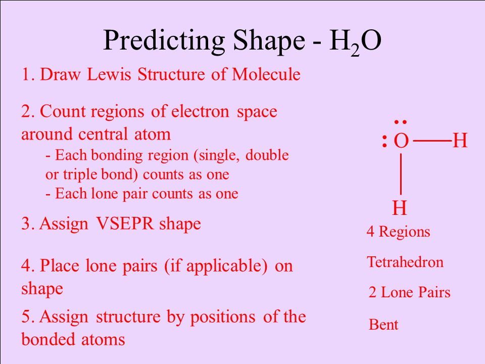 Predicting Shape - H 2 O O H H 1.Draw Lewis Structure of Molecule 2.