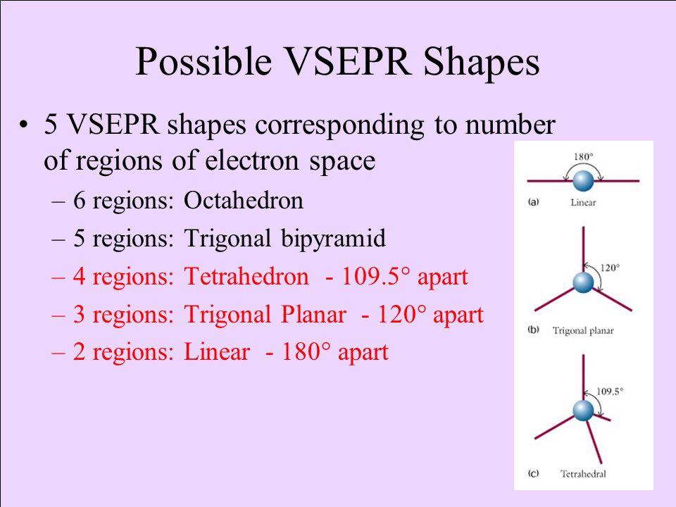 Possible VSEPR Shapes 5 VSEPR shapes corresponding to number of regions of electron space –6 regions: Octahedron –5 regions: Trigonal bipyramid –4 regions: Tetrahedron - 109.5° apart –3 regions: Trigonal Planar - 120° apart –2 regions: Linear - 180° apart