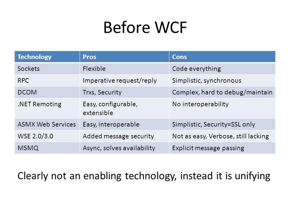 Hosting Need something to listen for incoming connections (a host) WCF is host independent (by default) Self host (Console, NT Service, Forms/WPF App) – Use the ServiceHost class (Open and Close) IIS/WAS hosted – Use a.svc file (just like ASMX) WCF provided host for testing * – WcfServiceHost