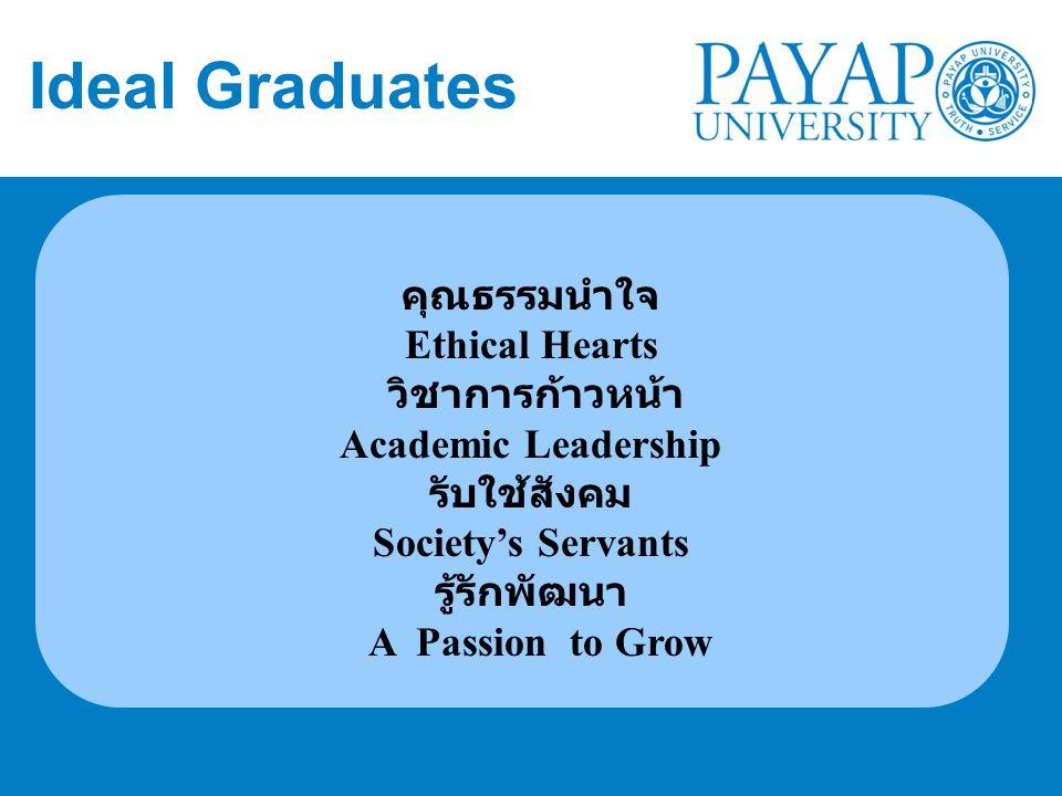 Ideal Graduates คุณธรรมนำใจ Ethical Hearts วิชาการก้าวหน้า Academic Leadership รับใช้สังคม Society's Servants รู้รักพัฒนา A Passion to Grow