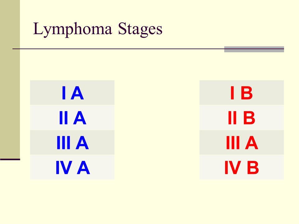 Lymphoma Stages I AI B II AII B III A IV AIV B