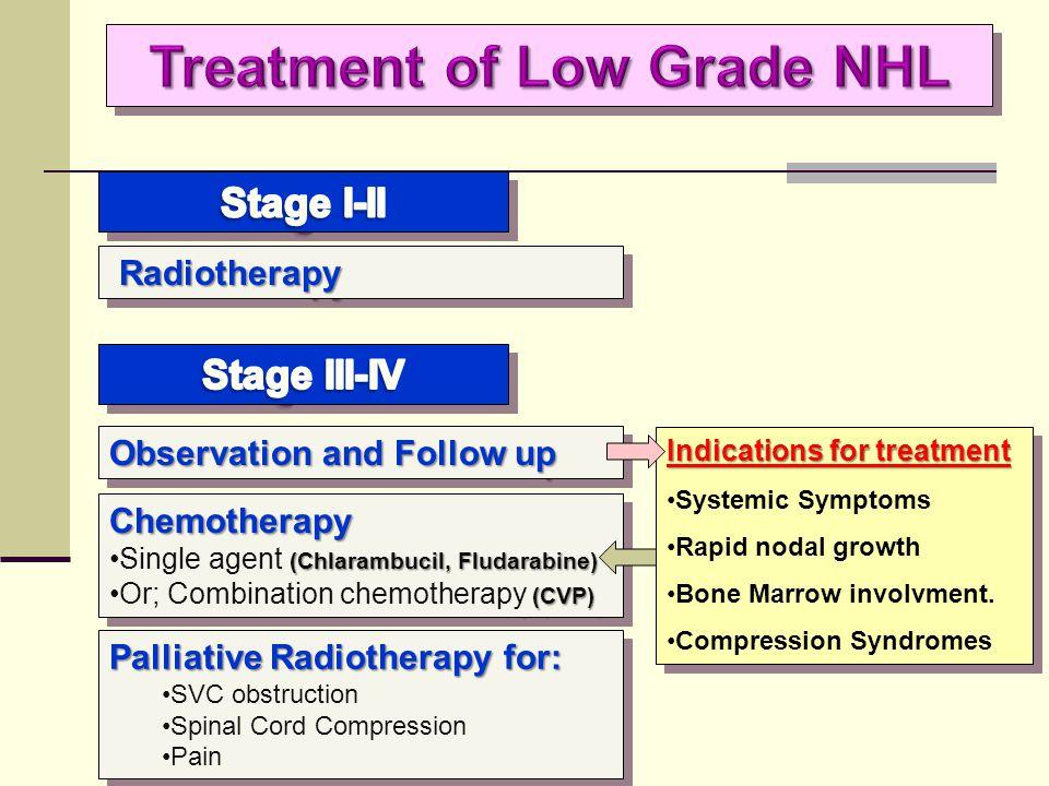 Indications for treatment Systemic Symptoms Rapid nodal growth Bone Marrow involvment. Compression Syndromes Indications for treatment Systemic Sympto
