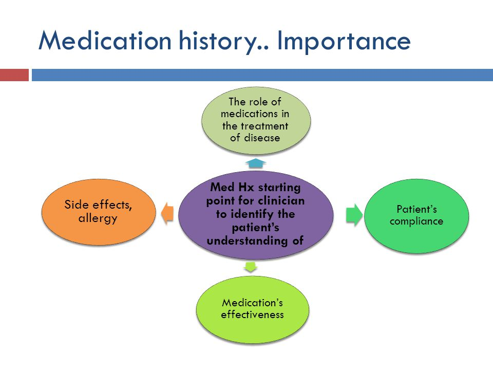Medication history.. Importance Med Hx starting point for clinician to identify the patient's understanding of The role of medications in the treatmen