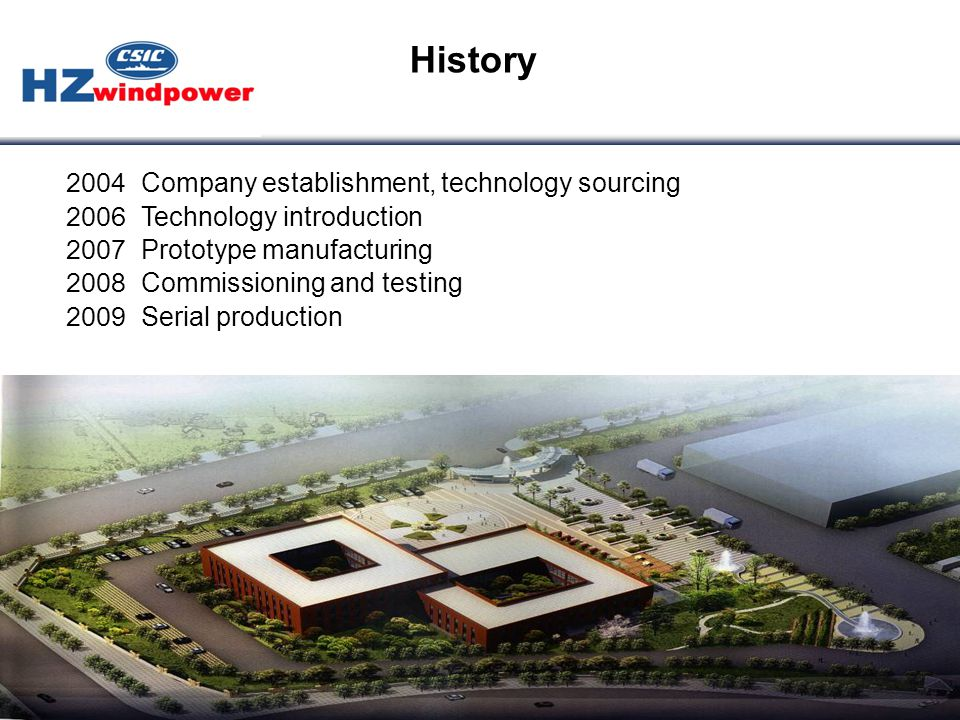 2004 Company establishment, technology sourcing 2006 Technology introduction 2007 Prototype manufacturing 2008 Commissioning and testing 2009 Serial production History