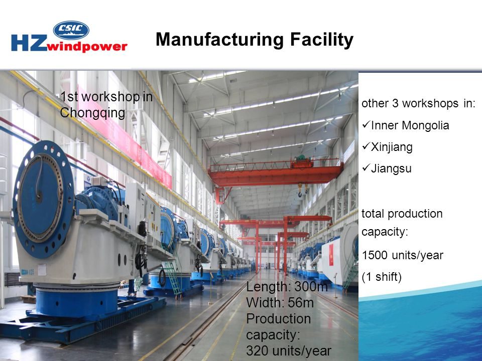 Length: 300m Width: 56m Production capacity: 320 units/year other 3 workshops in: Inner Mongolia Xinjiang Jiangsu total production capacity: 1500 units/year (1 shift) 1st workshop in Chongqing Manufacturing Facility