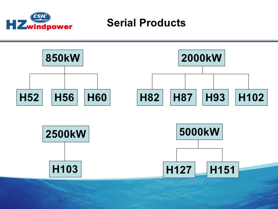 850kW H52H60H56H102H93H87H82 2000kW 2500kW H103 H151H127 5000kW Serial Products